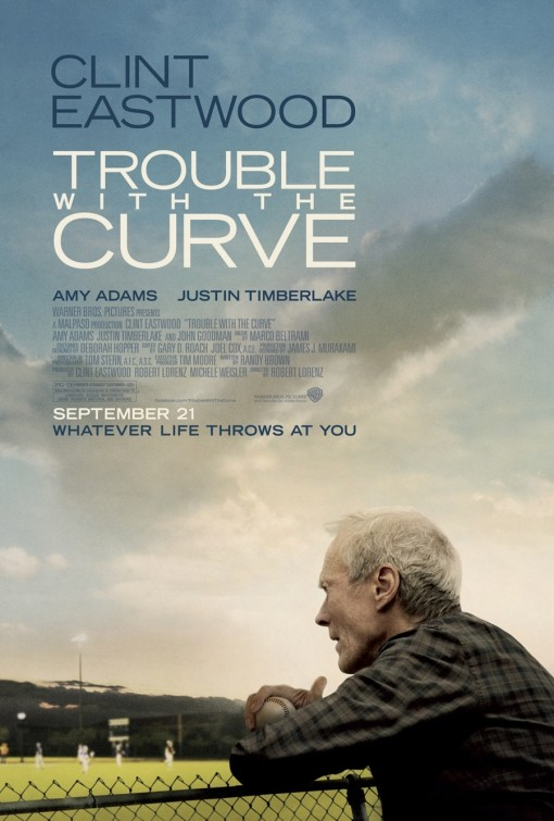 Trouble with the curve ***